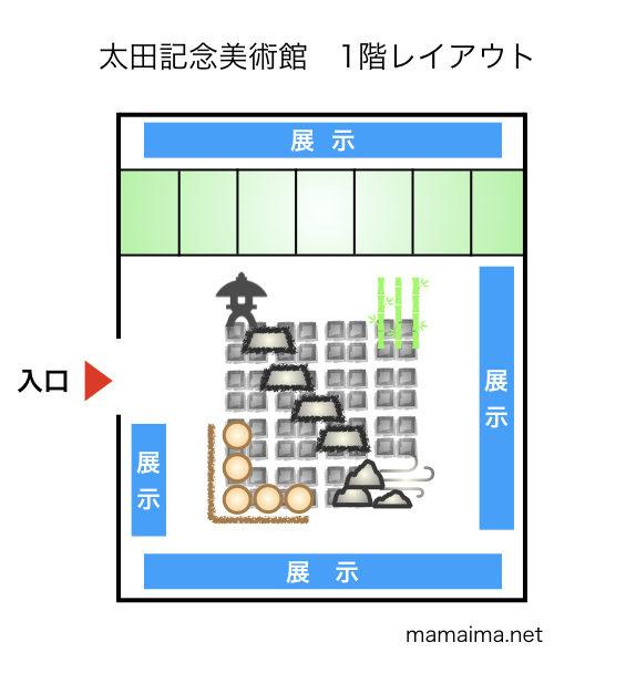 太田記念美術館 枯山水の石庭と和室のある展示室。