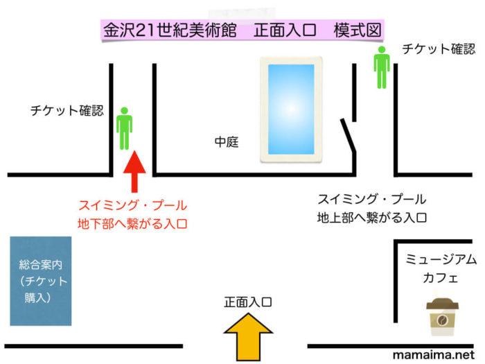 金沢21世紀美術館 正面入口。 スイミング・プール地下部の入口はどこ?