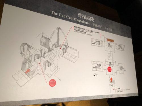展示室内に、曹操高陵内の空間を完全再現。